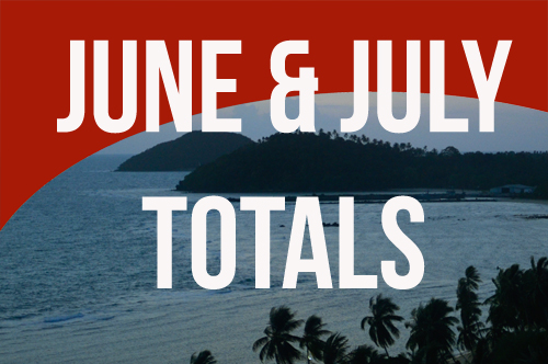 june and july totals